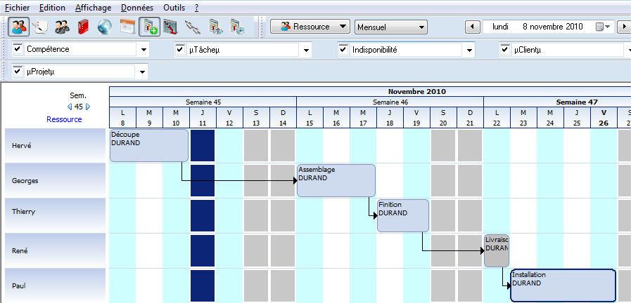 gestion planning