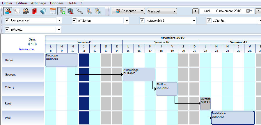 All posts by hkopyto diagramme gantt projet client ccuart Images